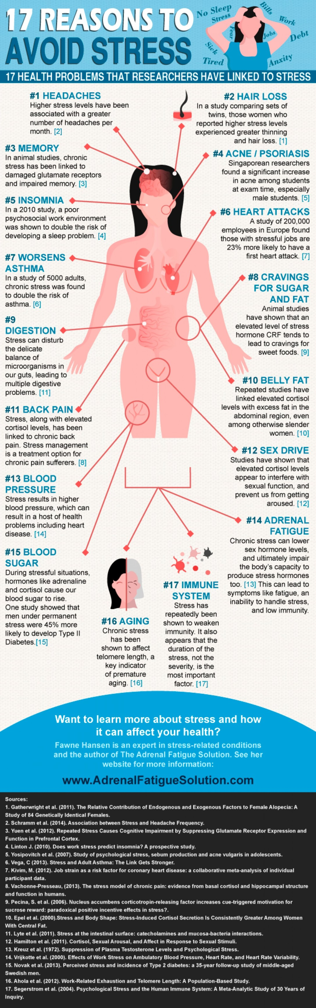 17 причини да избегнувате стрес