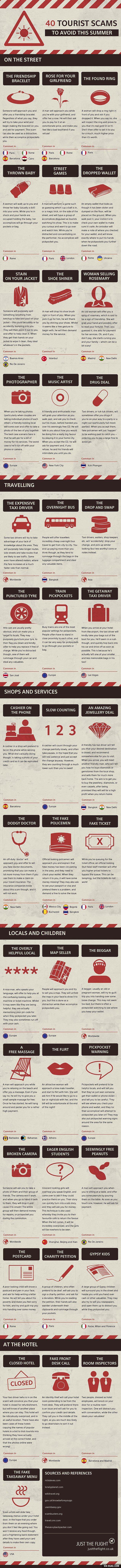 40 туристички измами на кои треба да внимавате летово