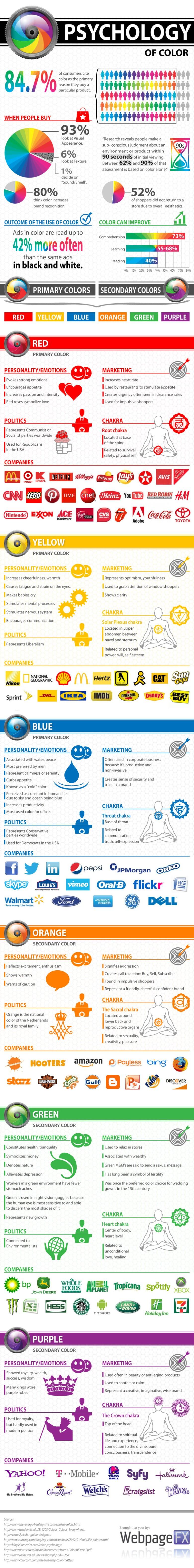 Психологијата на боите