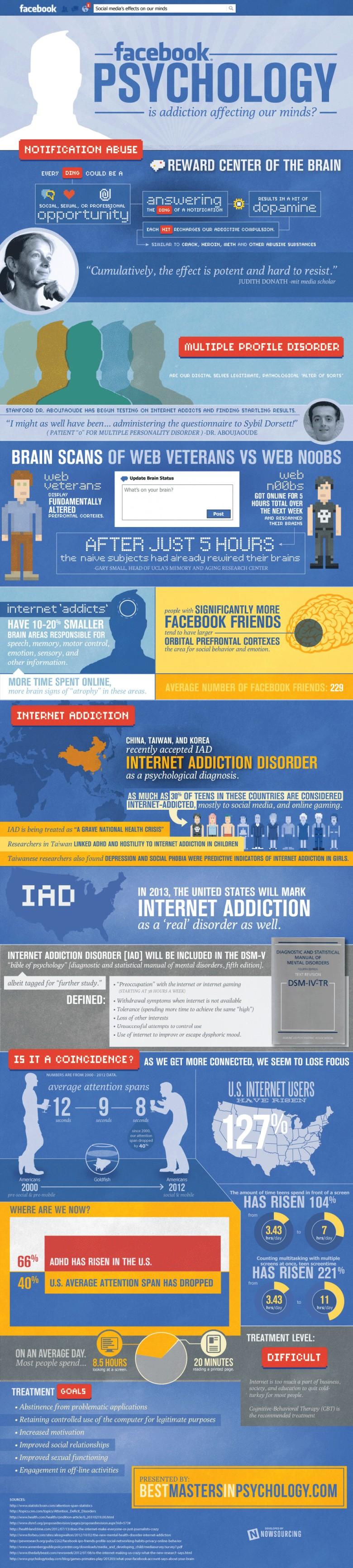 Фејсбук психологија: Дали зависноста од социјалните мрежи влијае врз нашиот ум?