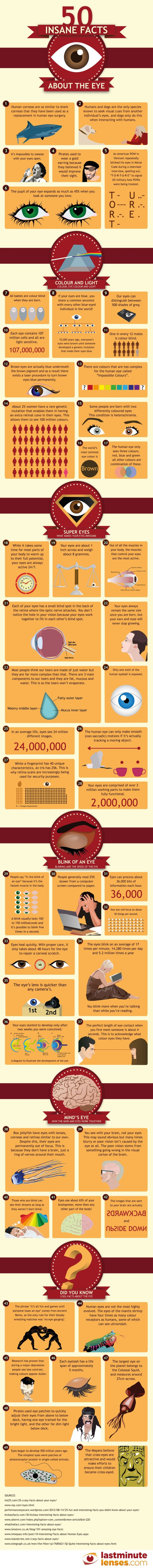 50 луди факти за очите