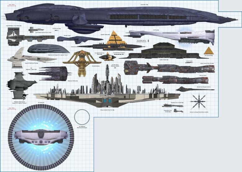 Ѕвездените бродови во универзумот на ТВ серијата Ѕвездена порта