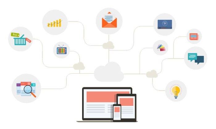 Онлајн бизнис - Комплетен водич за почетници