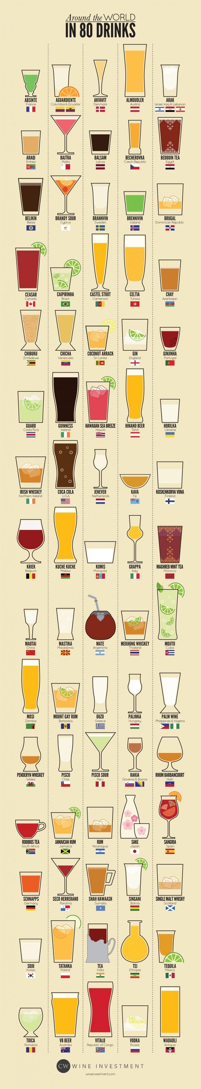 На пат околу светот во 80 пијалаци