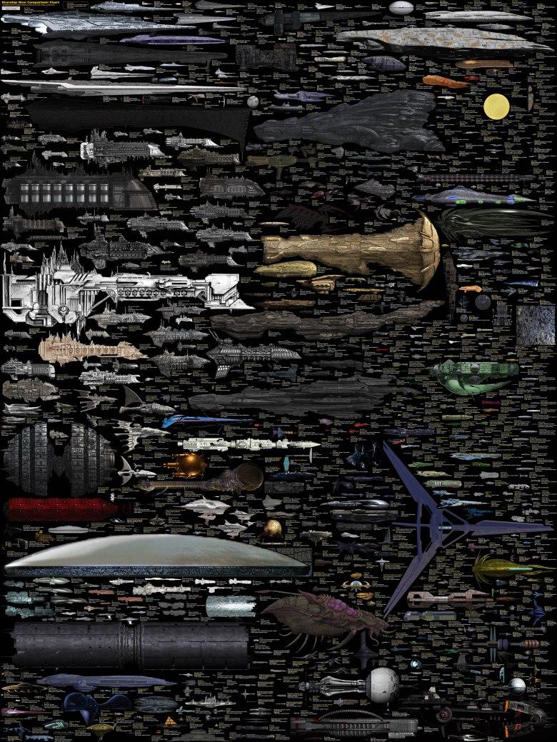 Сите вселенски бродови на едно место