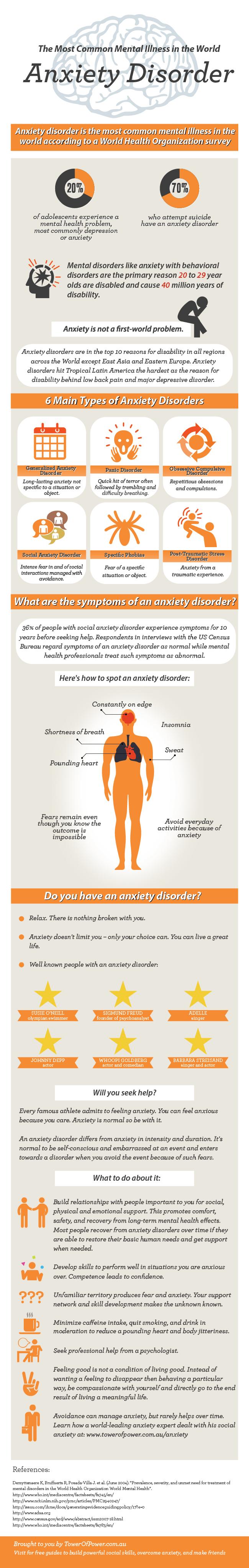 Сè што треба да знаете за нарушувањето на анксиозноста