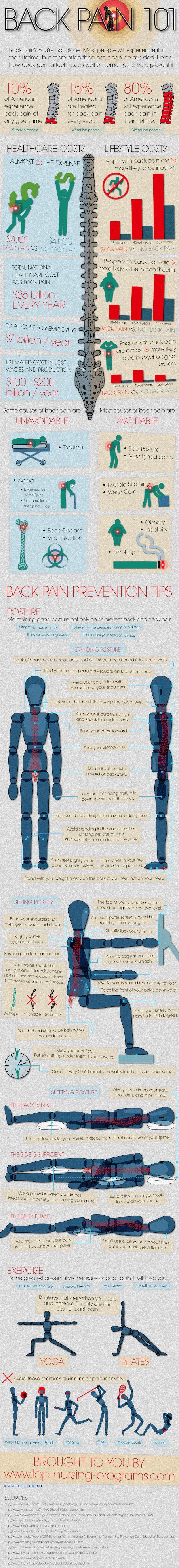 Сè што треба да знаете за болките во грбот