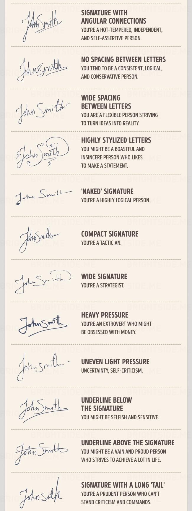 (2) Како да откриете нечиј карактер според нивниот потпис?