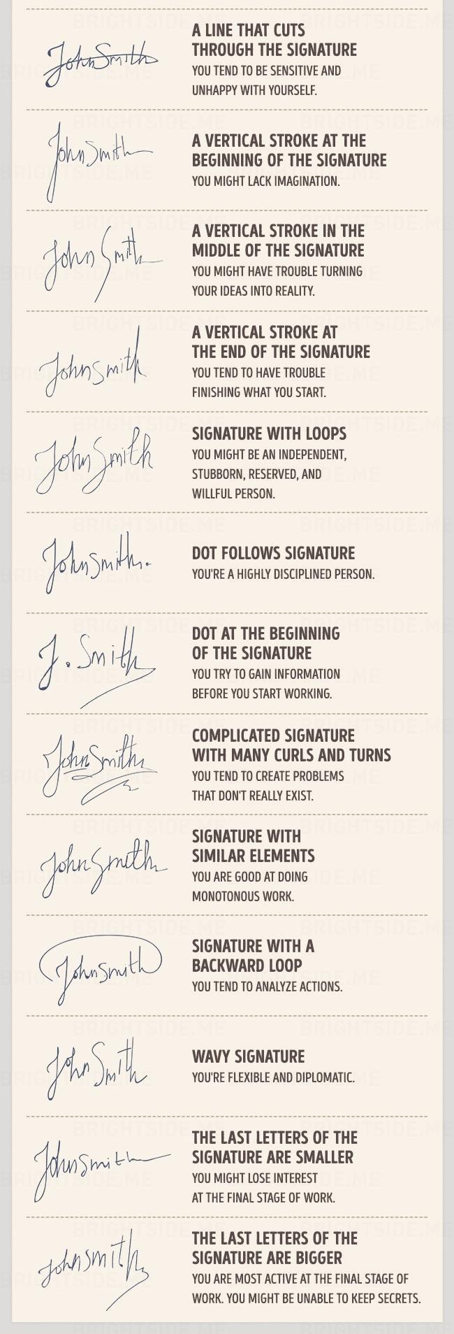 (3) Како да откриете нечиј карактер според нивниот потпис?